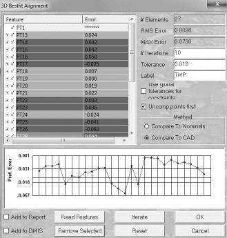 3D- 6DOF bestfit screen
