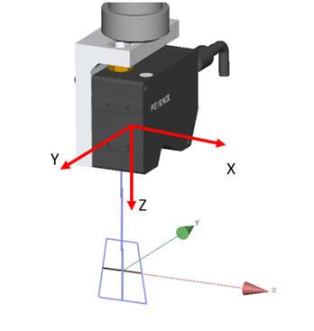 Sensor coordinate system