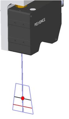 Sensor focal point