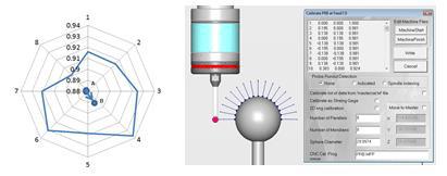 Non-uniform trigger plot & calibrration screen