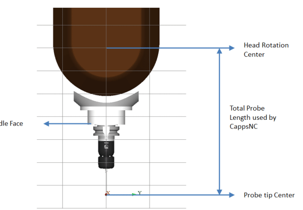 Characteristic dimension of a probe