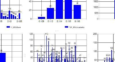 AAT3D DataView Shop Floor Big Data Analysis