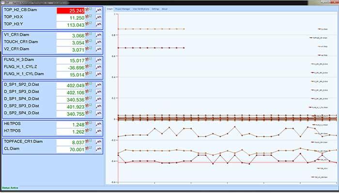 AAT3D Dataview Feedback