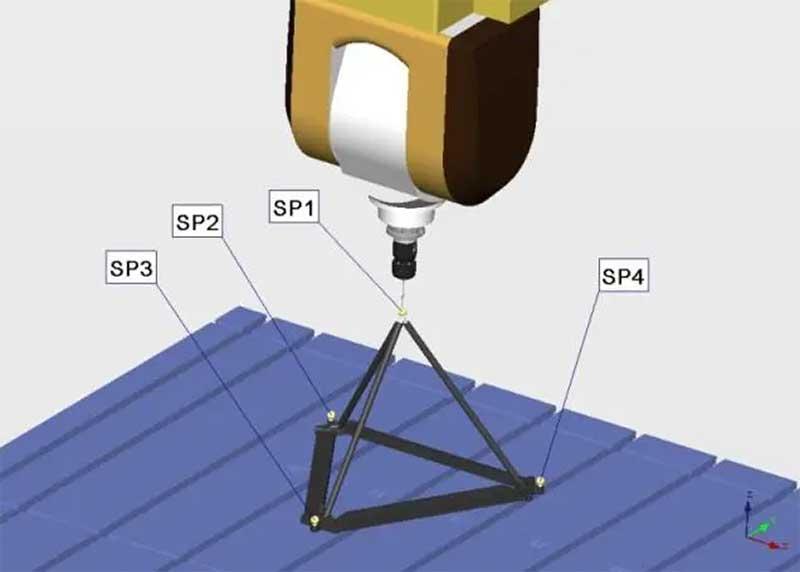 CappsNC Measuring a Tetra-Gage to monitor machine tool geometry